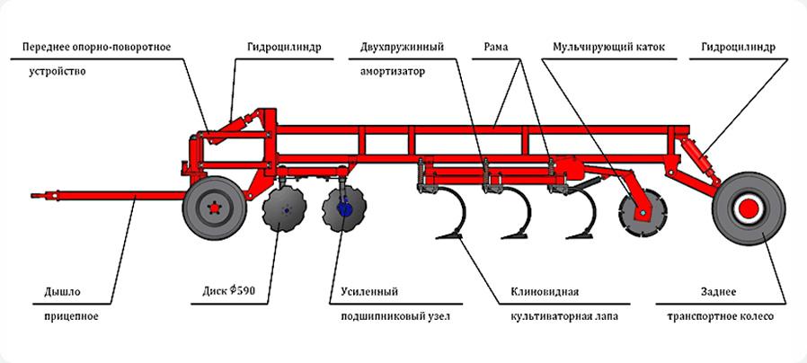 схема комбимастер.jpg